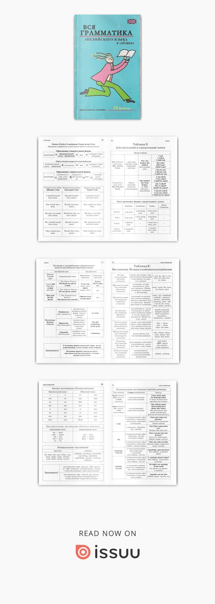 Вся грамматика английского языка в таблицах