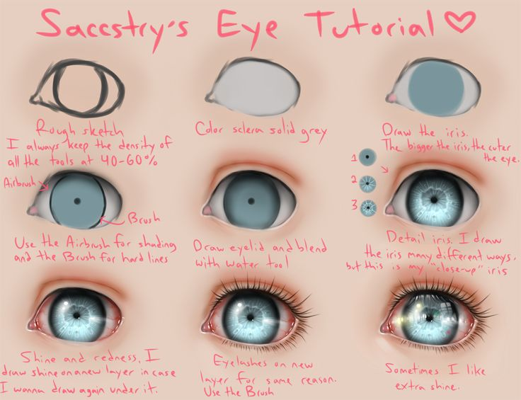 Eye Tutorial by Saccstry.deviantart.com on @deviantART- Could possibly help when using prisma colors/colored pencils