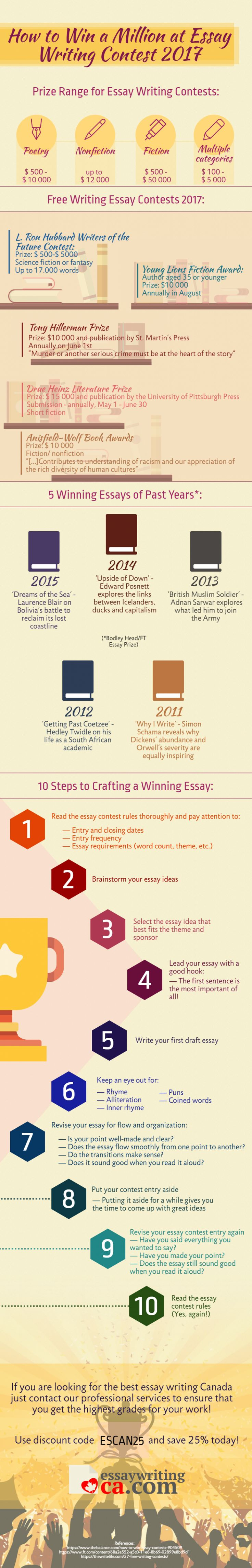 These amazing tips will show you how to win essay competition so make sure to check them out and find out http://www.essaywritingca.com/how-to-win-a-million-at-essay-writing-contest-2017/