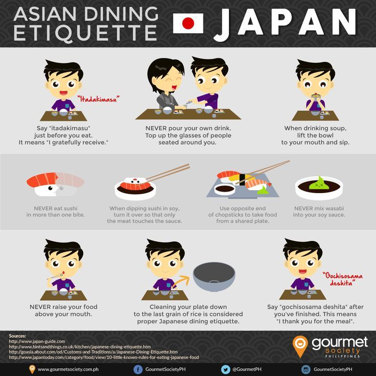 A very simple infographic that offers up 10 simples rules to follow when dining in Japan, like the fact that you should never top up your own drink. >> https://www.finedininglovers.com/blog/food-drinks/japanese-dining-ettiquette/