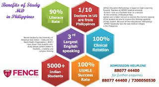 Abroad Medical Education: Benefits of Study MD in Philippines