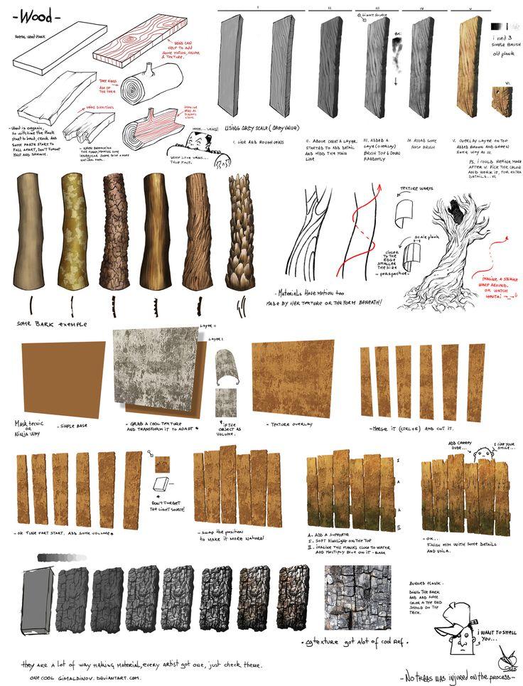 wood material by PANDORA-9 on deviantART via PinCG.com