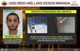 EL RINCÓN DEL PERRO: MUERTES EN LAS PROTESTAS DE VENEZUELA 2017