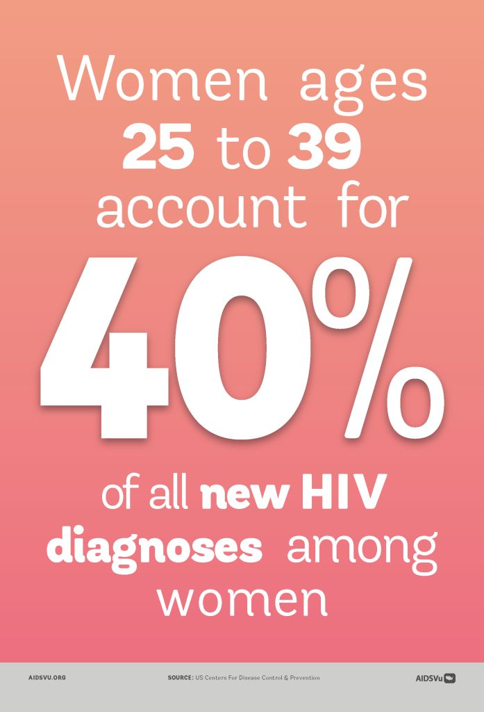 hiv aids and stigma Documented evidence for what works and promising strategies for reducing stigma and discrimination for hiv-positive women.