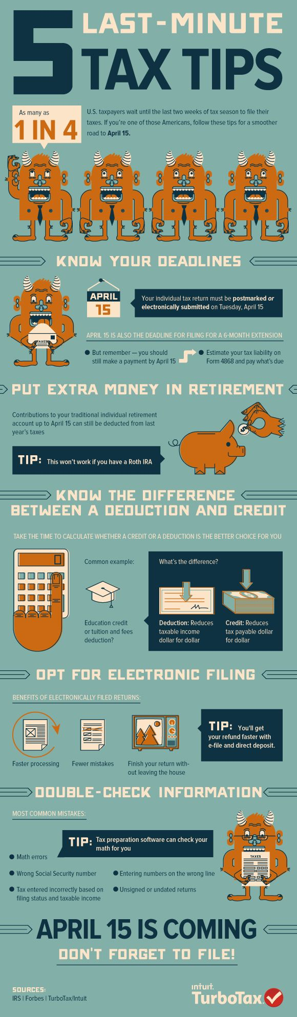 5 Last Minute Tax Tips - Know your deadline! 1 in 4 taxpayers wait until the last two weeks to file taxes. Learn what the difference between a deduction and a credit is and 4 other helpful tips in this infographic by @TurboTax