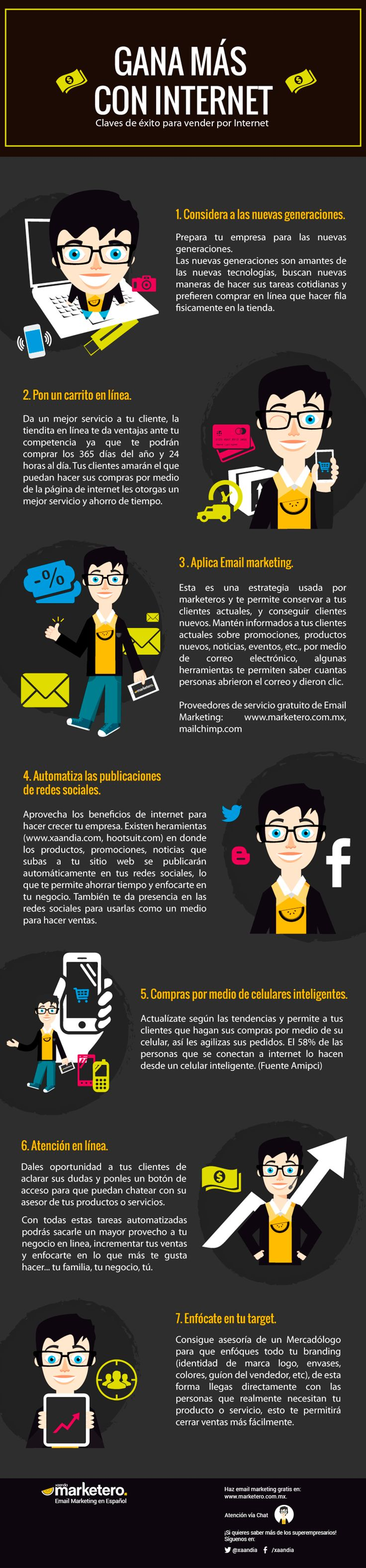 7 CLAVES PARA VENDER POR INTERNET #INFOGRAFIA #INFOGRAPHIC #MARKETING