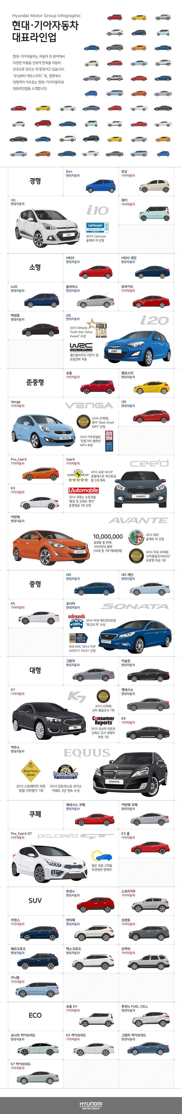현대·기아자동차 대표라인업 모닝에서 에쿠스까지 현대·기아자동차의 모든 라인업을 인포그래픽으로 소개합니다 hyundaimotorgroup inforgraphic