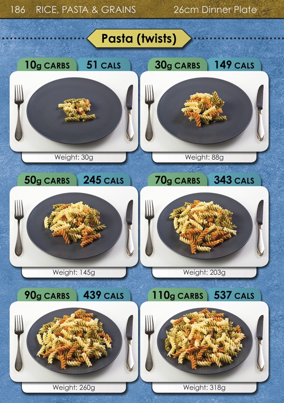 The Carbs & Cals book shows the carb & calorie values by portion size for a wide range of food & drink items.