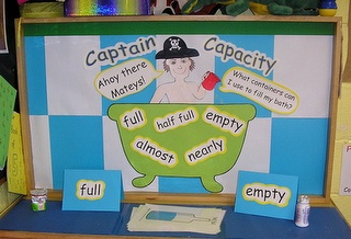 Captain Capacity! Cuteness!