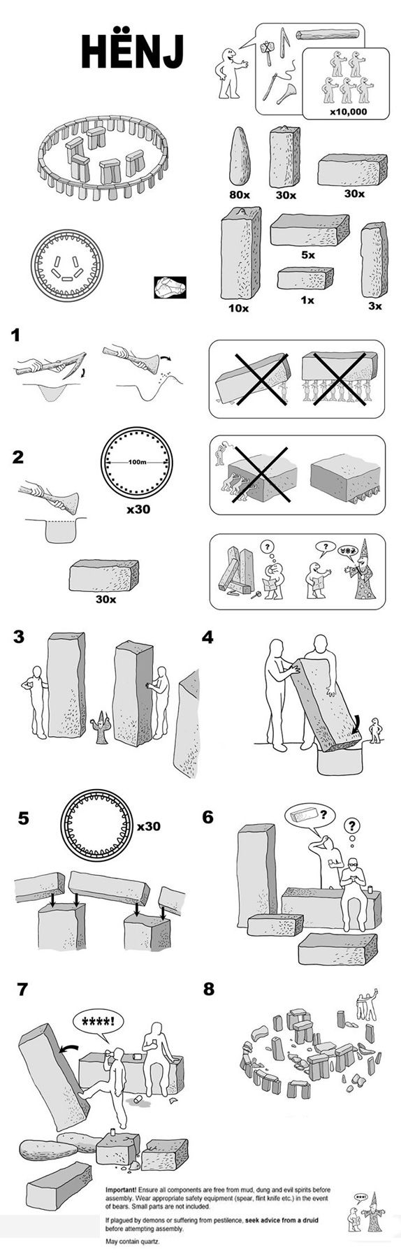 IKEA Instruction Manual for Building Stonehenge. http://9bytz.com/ikea-instruction-manual-for-building-stonehenge/
