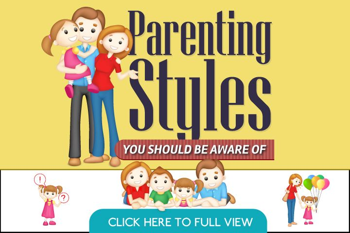 1 what are the different parenting The 8 different parenting styles – which one are you you've probably heard of the helicopter mum, the authoritative parent and the attachment dad, but which '.