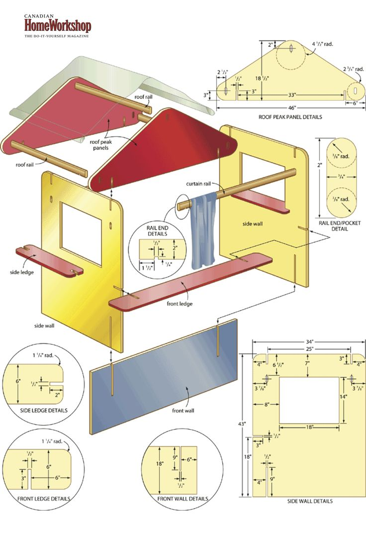 best 20 puppet theatre ideas on pinterest little theatre a theater stage for kids this puppet theatre for your kids is easy to make