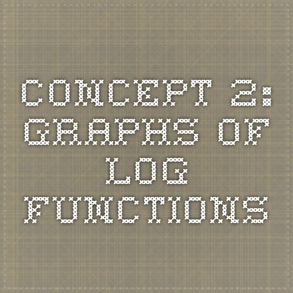 Concept 2: Graphs of Log Functions