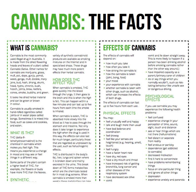 marijuana a description of the drug and its aeffects essay Cause and effect essay about legalization of marijuana the effects of legalizing marijuana of kids to the drug because legalizing marijuana will.