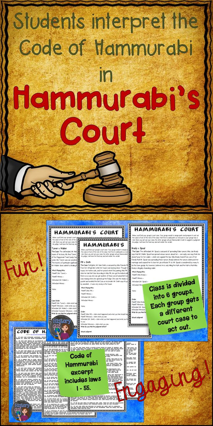 In this fun and engaging activity, students use the Code of Hammurabi to render the verdict on six fictional court cases. Make it more fun by dressing up as a judge as you preside over the cases!  Includes: *6 fictional court cases *excerpt of Hammurabi's Code *debriefing worksheet where students use Hammurabi's Code to determine and explain their verdicts