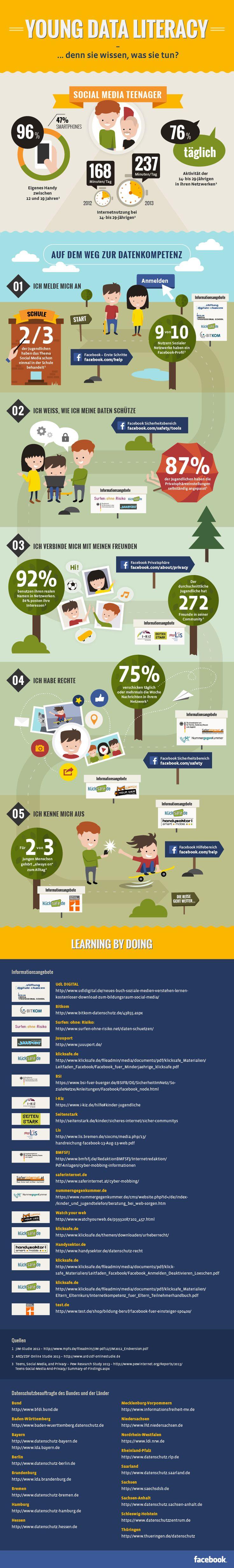 Wie Kinder und Jugendliche das Netz nutzen, #Infografik