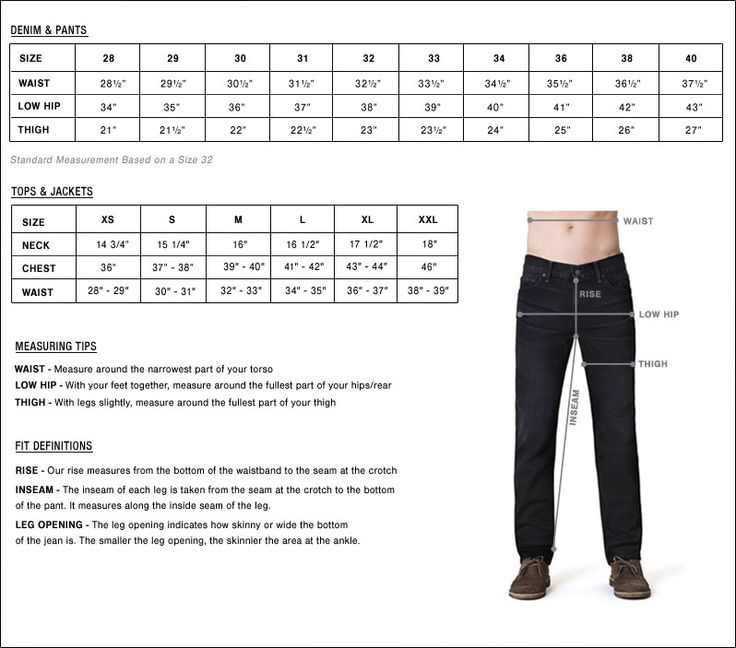 25  best ideas about Mens pants size chart on Pinterest | Where to ...