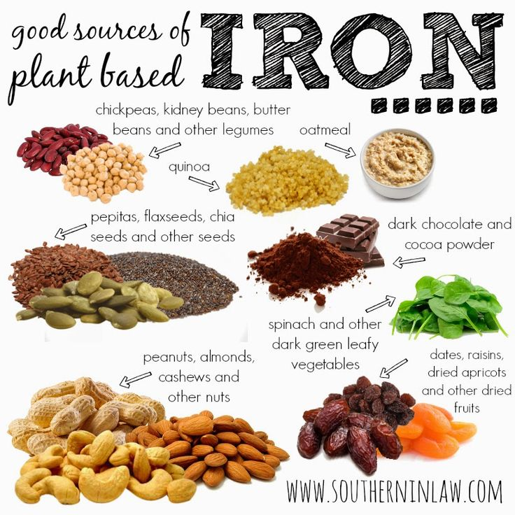 What foods contain iron?  Good sources of plant based non-heme iron