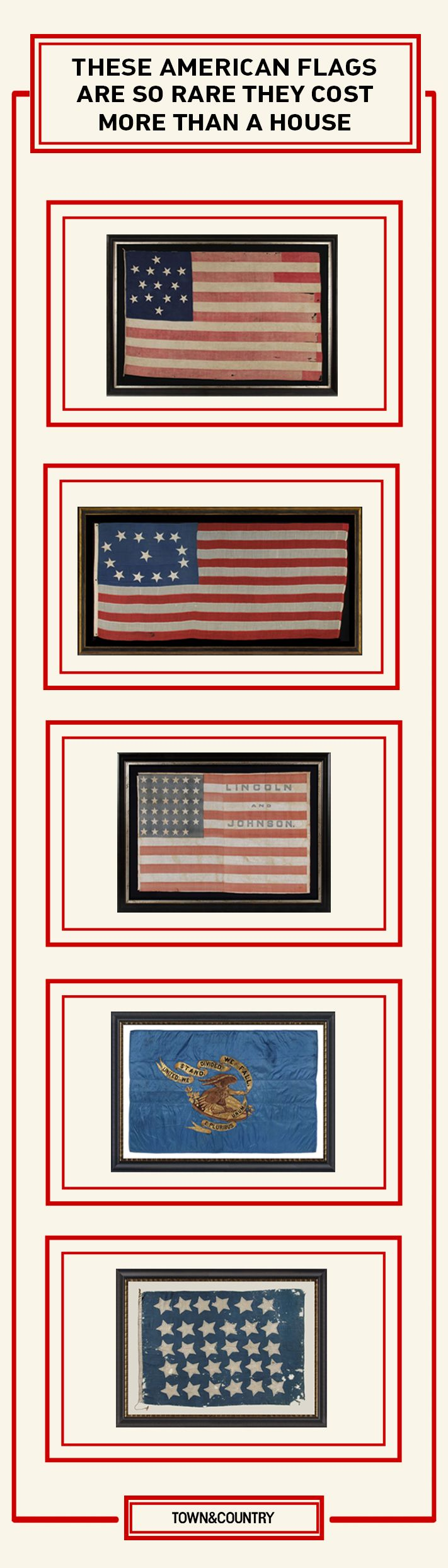 In celebration of 4th of July, we assembled a selection of antique American flags and textiles currently available through Jeff R. Bridgman, the country's foremost dealer.