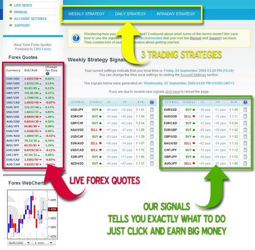 OmniForex Signals - Auto Forex Money Making Signals.