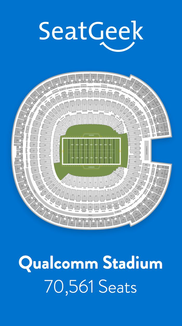 Find the best deals on San Diego Chargers tickets and know exactly where you'll sit with SeatGeek.