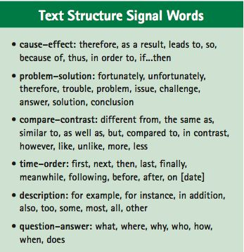 Best 25+ Text structure examples ideas on Pinterest Sequence - example of chronological order