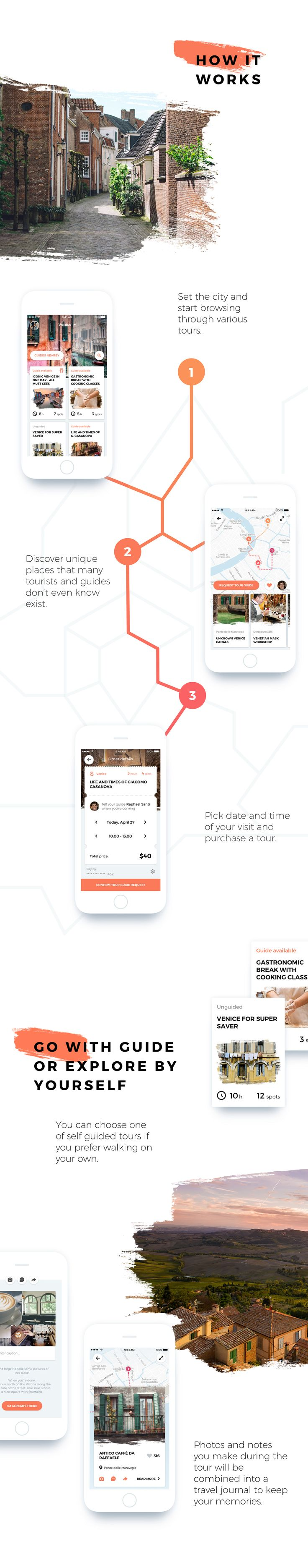Trewel. Mobile app for travelers and local guides on Behance