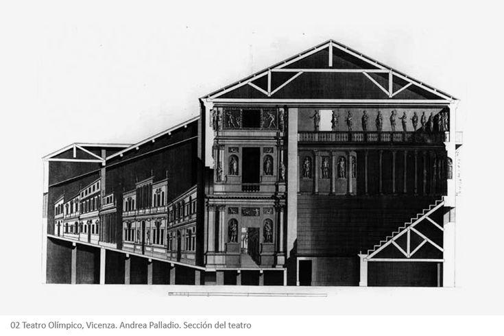 Teatro Olímpico, Vicenza. Andrea Palladio - ArkiKultura
