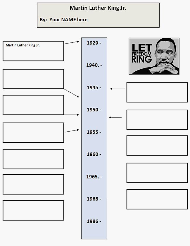 25+ best ideas about Martin luther king timeline on Pinterest ...