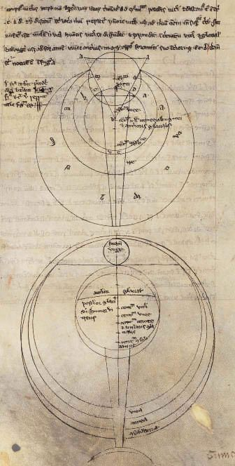 Roger Bacon's circular diagrams relating to the scientific study of optics