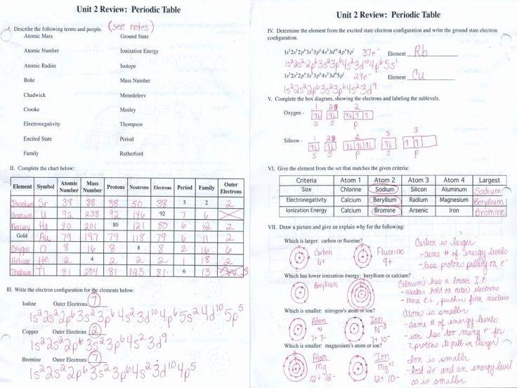 Atomic Structure Worksheet Answers Chemistry Elegant ...
