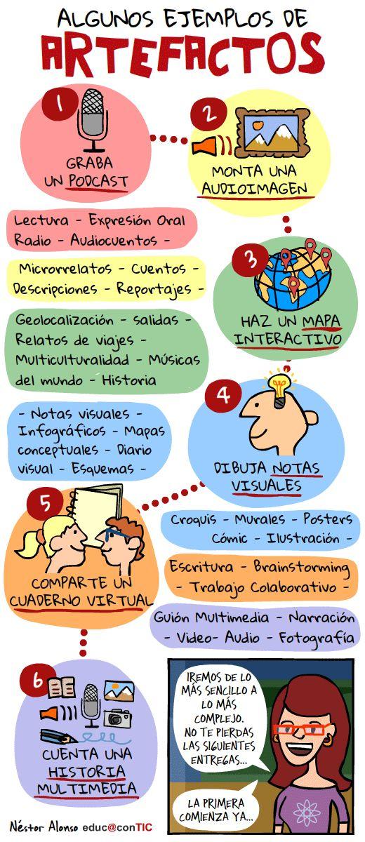 """Ideas (sencillas) para crear """"artefactos"""" multimedia. (II). Por Néstor Alonso."""