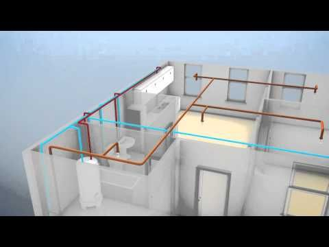 Home Fire Sprinkler Water Supply Guide Part 3 - YouTube