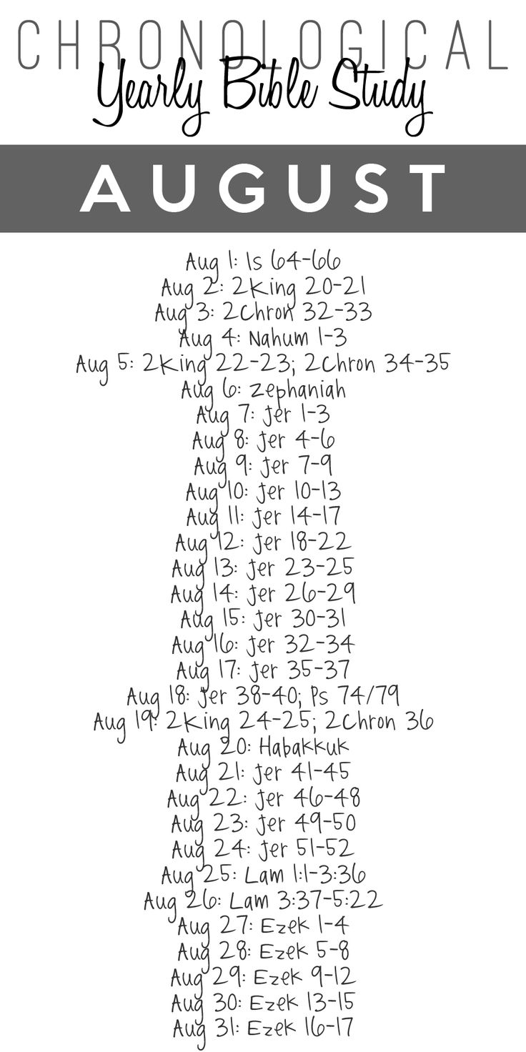 Here's the August Bible Study Guide! You can download the Free Printable 3×6 bookmark download HERE. Need previous months? January February March April May June July How is it going for all of you ...
