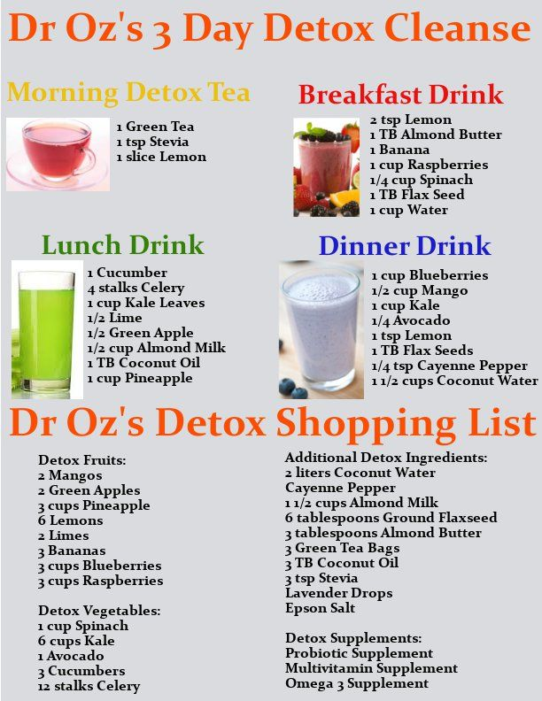 Get Dr Oz's 3 Day Detox Cleanse drink recipes and a printable shopping list you can take to the grocery store of all the ingredients you will need.