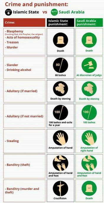 Islamic_State_and_Saudi_Arabia                                                                                                                                                                                 More