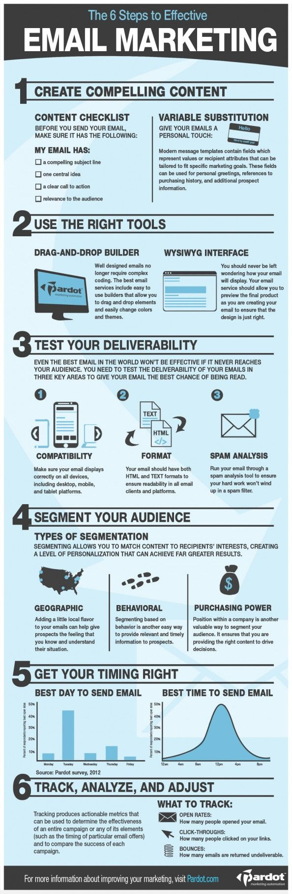 6 Steps to Effective Email Marketing  #infographic www.socialmediamamma.com
