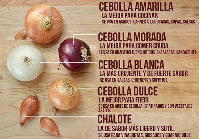 16 Trucos De Cocina Que Te Harán La Vida Muchísimo Más Fácil Tipos De Cebolla Cebolla Frutas Y Verduras