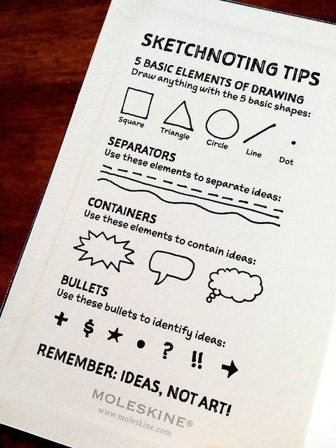 Sketch noting Tips These sketches would be good to include in my journal pages to make them more interesting, for ideas and words to be highlighted. Great visual highlights.:
