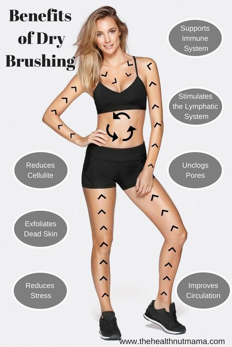 7 Benefits of Dry Brushing & Why you should start today! Your skin will look & feel amazing & girls, it reduces the appearance of cellulite! * More info: | http://qoo.by/2mtz