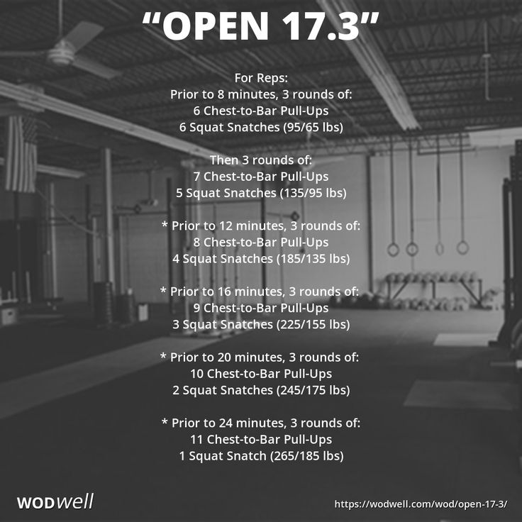 "CROSSFIT ""OPEN 17.3"" WOD: For Reps: Prior to 8 minutes, 3 rounds of:; 6 Chest-to-Bar Pull-Ups; 6 Squat Snatches (95/65 lbs); Then 3 rounds of:; 7 Chest-to-Bar Pull-Ups; 5 Squat Snatches (135/95 lbs); * Prior to 12 minutes, 3 rounds of:; 8 Chest-to-Bar Pull-Ups; 4 Squat Snatches (185/135 lbs); * Prior to 16 minutes, 3 rounds of:; 9 Chest-to-Bar Pull-Ups; 3 Squat Snatches (225/155 lbs); * Prior to 20 minutes, 3 rounds of:; 10 Chest-to-Bar Pull-Ups; 2 Squat Snatches (245/175 lbs); * Prior to 24…"