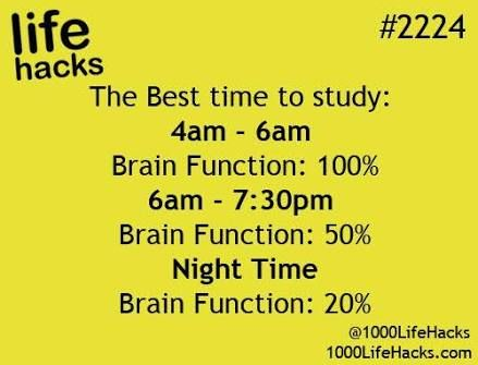 When you know your exams are due in a week, you be like: Sohere are 50 Study Hacks to (hopefully) ace your test!!!!! Hack #1 Grab those headphones of yours and just rock your study session!! Hack…