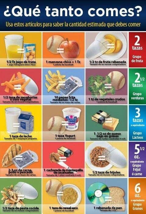¿Qué tanto comes? #nutricion #salud #porciones