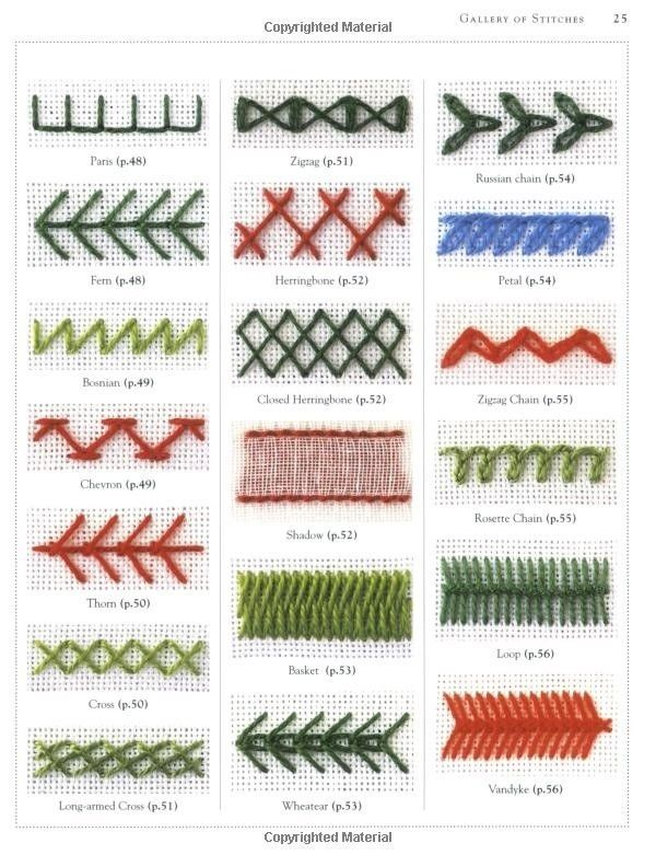 13 Different types hand embroidery stitchesDifferent types hand embroidery stitches136