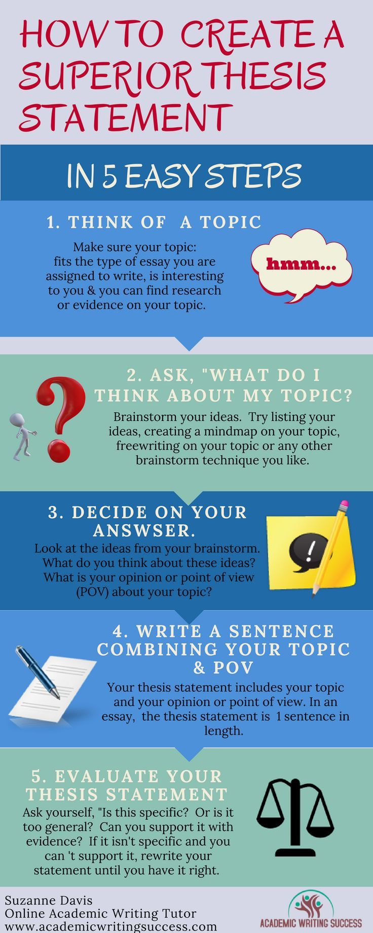 How To Create A Superior Thesis Statement In 5 Easy Steps - Academic  Writing Success | Thesis Statement, Academic Writing, Thesis Writing