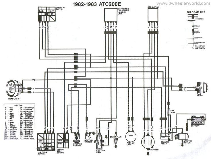 🏆 diagram in pictures database 1998 honda 300 fourtrax
