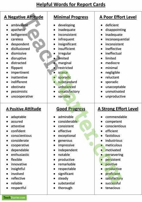 Good words to use for report writing.... free download available on website.