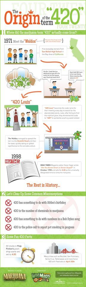 Where Did the Term 420 Come From, Anyway? [Infographic] | Daily Infographic