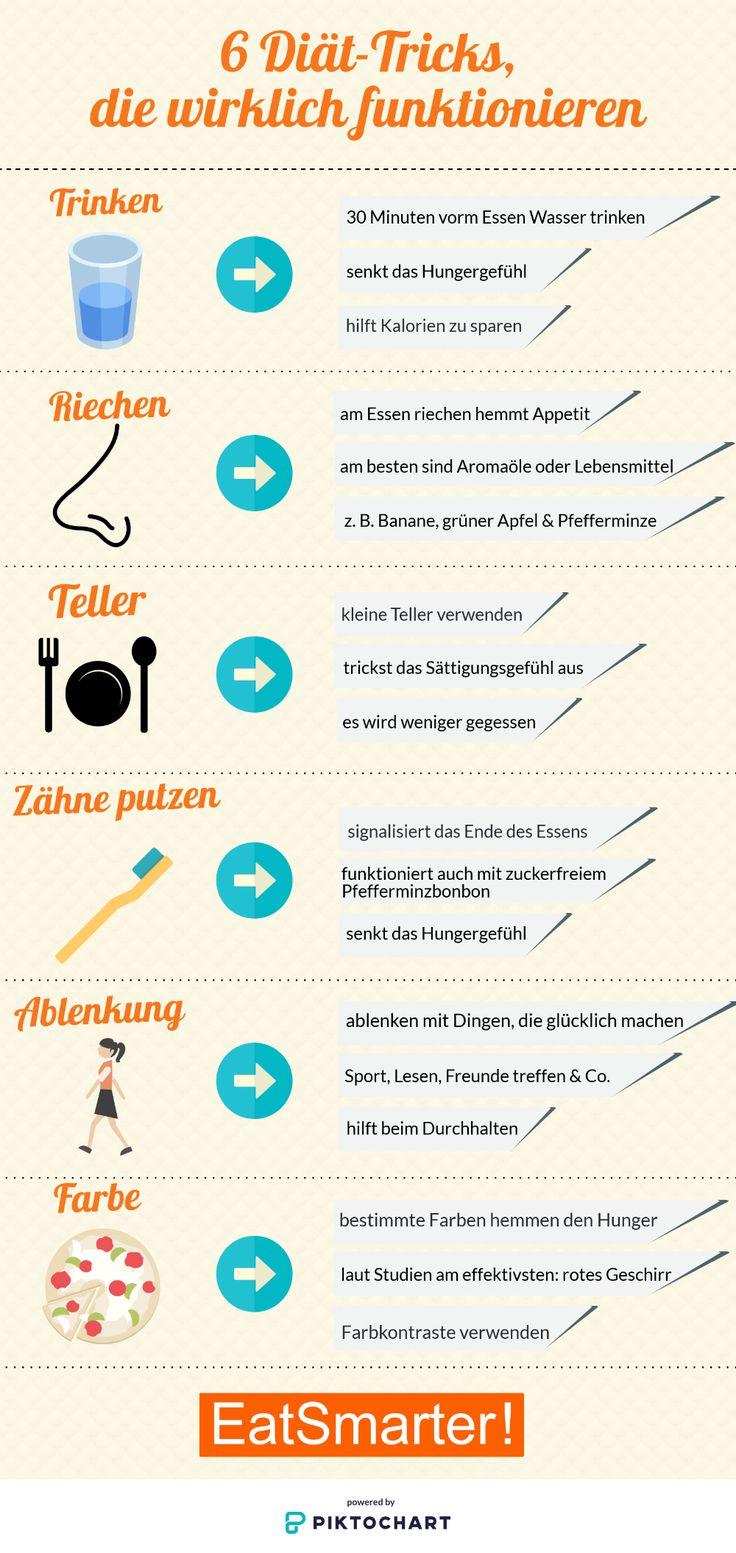 Akupunktur funktioniert gut zur Gewichtsreduktion