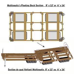 Dock kit